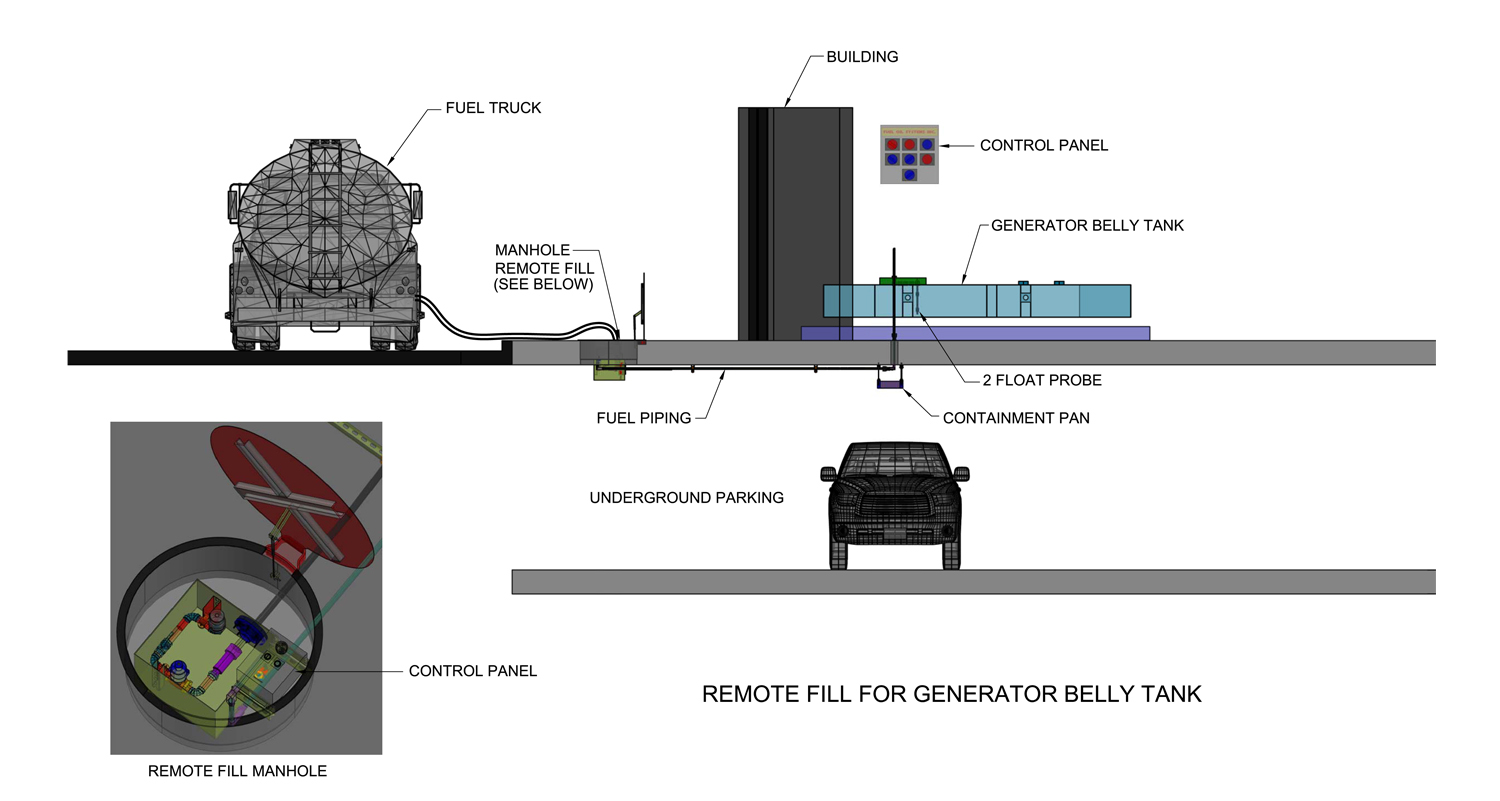 Remote Fill for Generator Belly Tank